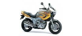 850 TDM - TRX